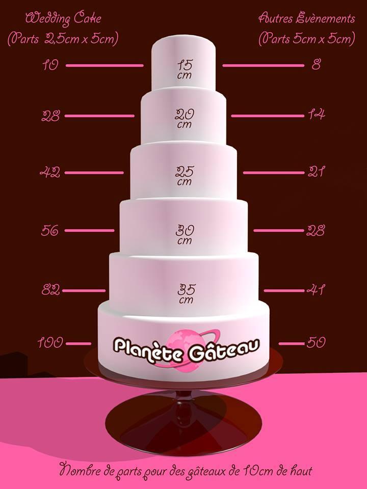 Cake Design  Cm Nombre Parts